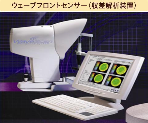 ウェーブフロントセンサー(収差解析装置)